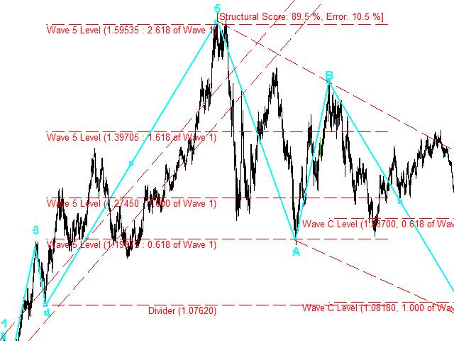 elliott-wave-trend-s02