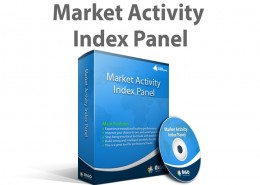 Market Activity Index Panel 640