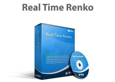 Real Time Renko 400