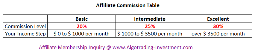 Algotrading-Investment-Affiliate Commission Table