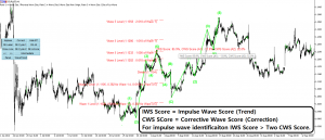 elliott-wave-trend-new-update