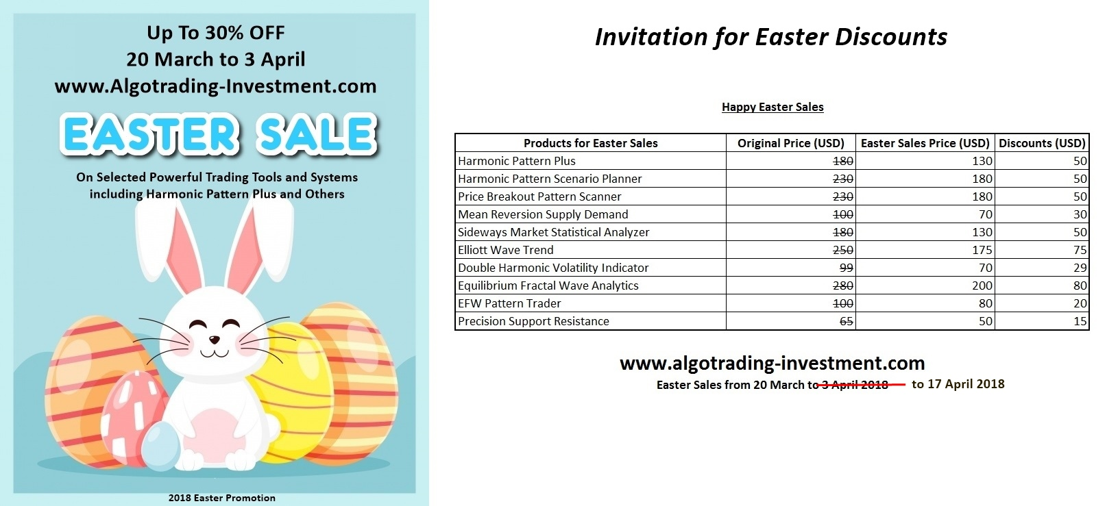 Invitation for Easter Sales at Algotrading-Investment extrended