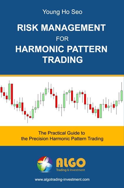 Risk Management for Harmonic Pattern Trading 640