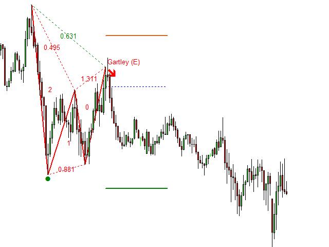 EFW-Pattern-Trader-S002
