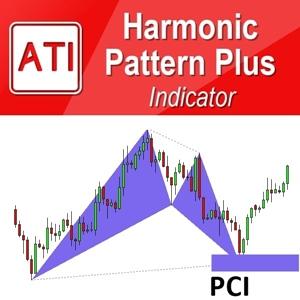 Harmonic Pattern Plus MT4