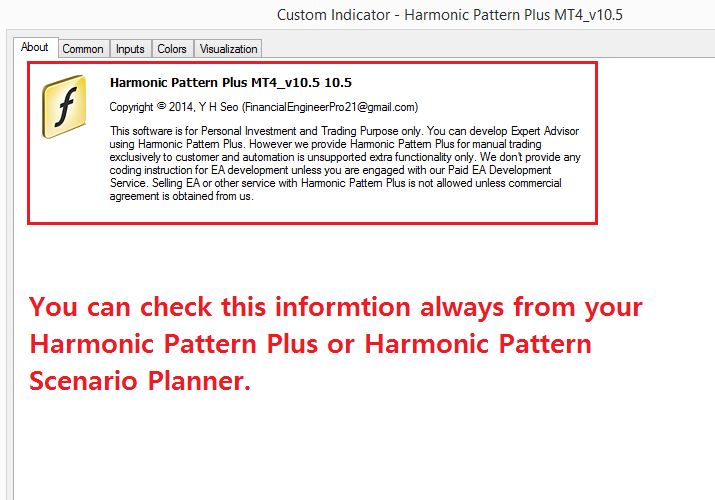 Harmonic Pattern Plus Information