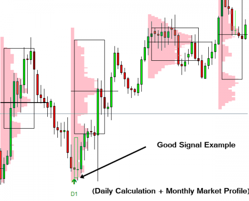 Mt5 turning point detector forex indicator