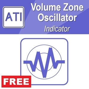 Volume Zone Oscillator Mt4 Algo Trading And Investment