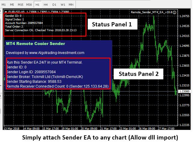 Remote Trade Copier S000