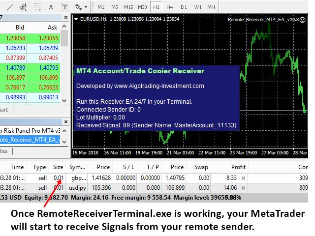 Remote Trade Copier S002