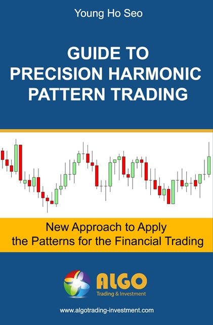 Guide to Precision Harmonic Pattern Trading 640