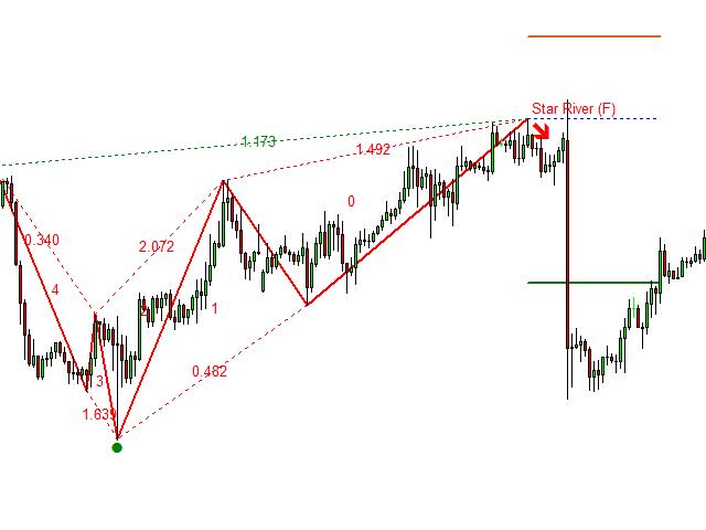 EFW-Pattern-Trader-S001