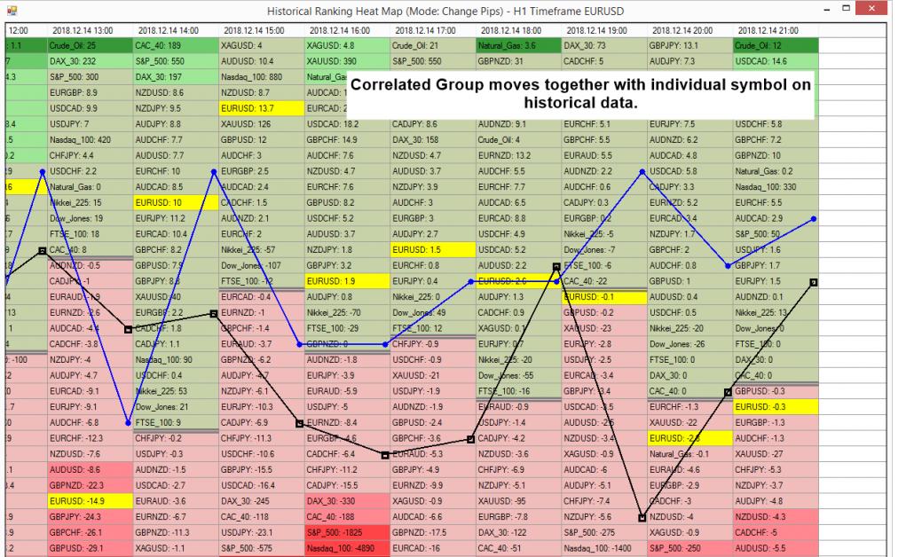 Forex correlation heatmap