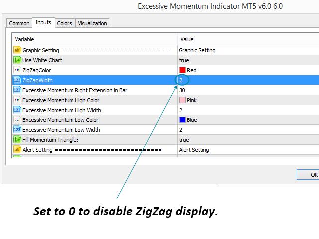 Advanced Momentum Indicator for MetaTrader (MT4/MT5)