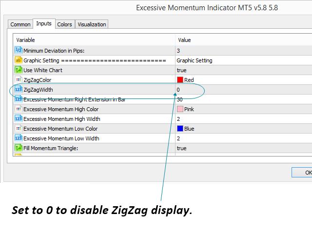 Excessive Momentum Indicator - Trend Filtered ZigZag