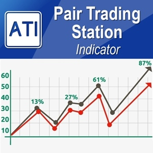 Pair Trading Station Mt5 1 Month Algo Trading And Investment