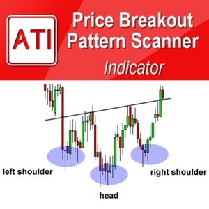 Price Pattern Scanner for MetaTrader (MT4/MT5)