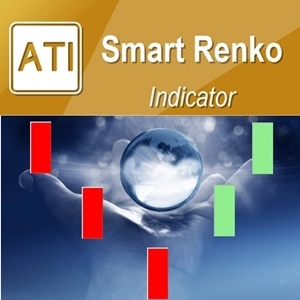 Smart Renko Mt5 1 Year Algo Trading And Investment