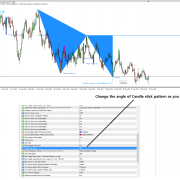 MetaTrader Indicator Videos