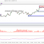 Optimum Chart – Advanced Pair Trading Analysis with Cointegration