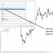 Using Japanese Candlestick Patterns in Profitable Pattern Scanner