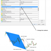Take Profit and Stop Loss in X3 Chart Pattern Scanner