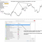 Showing Historical Patterns in Profitable Pattern Scanner
