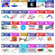 MetaTrader Indicators and Pattern Scanners