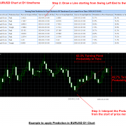 Forex Prediction for Day Trading for Free